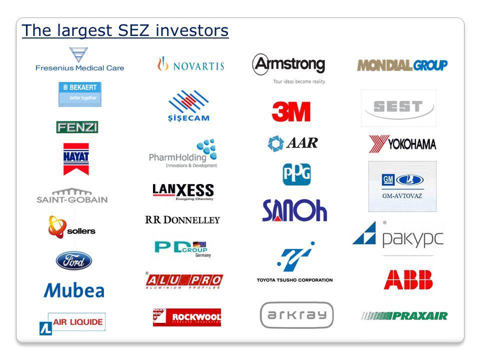 The largest SEZ investors