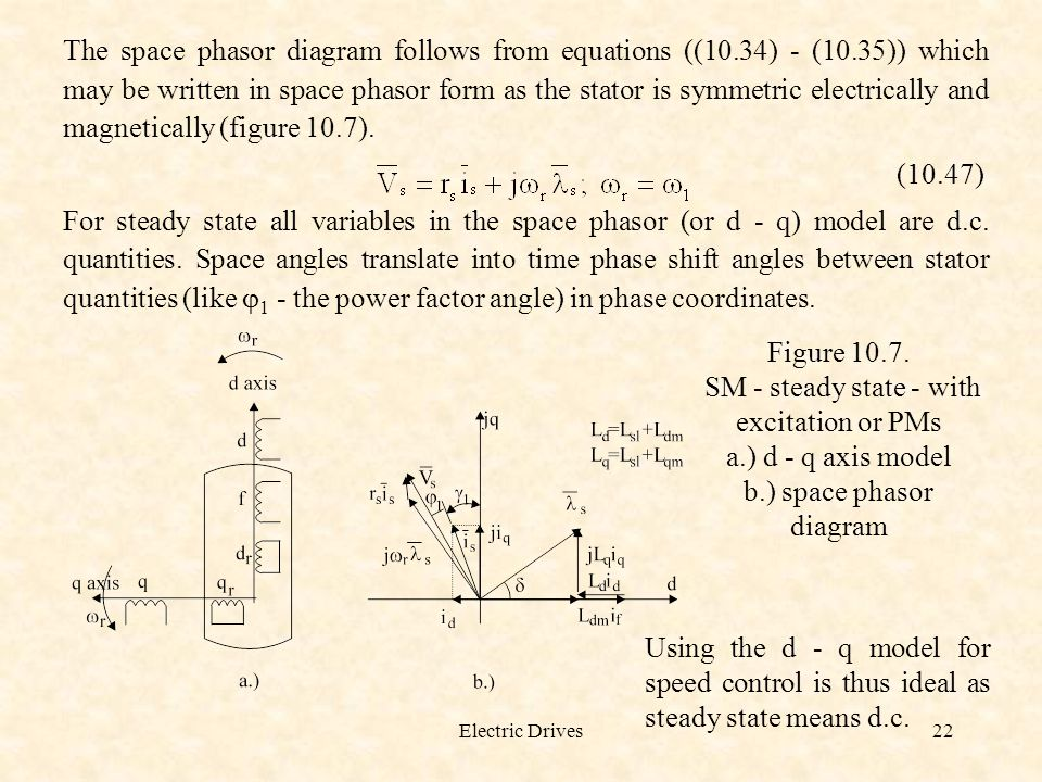 Electric Drives22 The space phasor diagram follows from equations ((10.34) - (10.35)) which may be written in space phasor form as the stator is symme