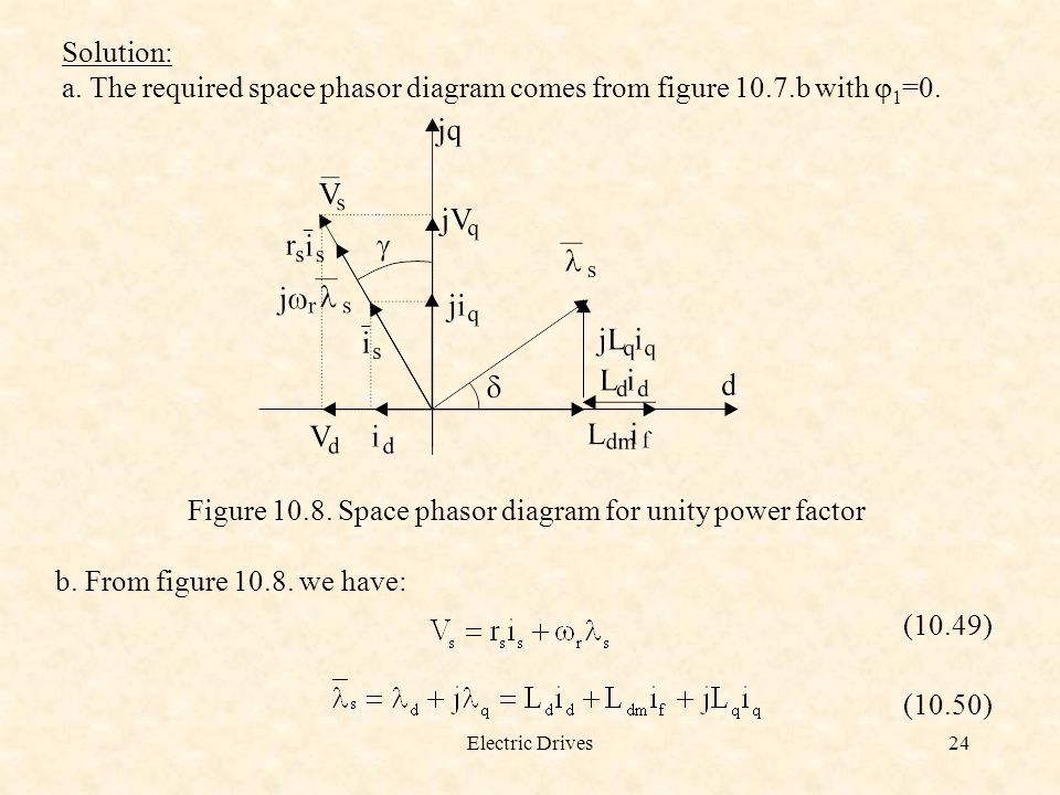 Electric Drives24 Solution: a. The required space phasor diagram comes from figure 10.7.b with  1 =0. Figure 10.8. Space phasor diagram for unity pow