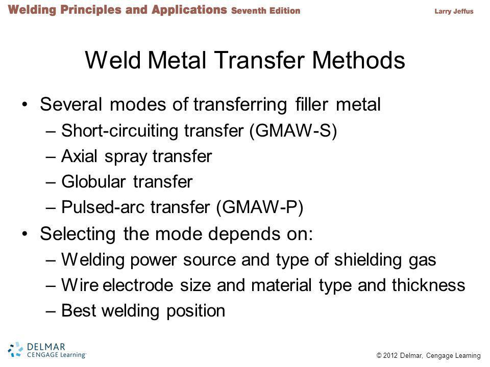 © 2012 Delmar, Cengage Learning Weld Metal Transfer Methods Several modes of transferring filler metal –Short-circuiting transfer (GMAW-S) –Axial spray transfer –Globular transfer –Pulsed-arc transfer (GMAW-P) Selecting the mode depends on: –Welding power source and type of shielding gas –Wire electrode size and material type and thickness –Best welding position