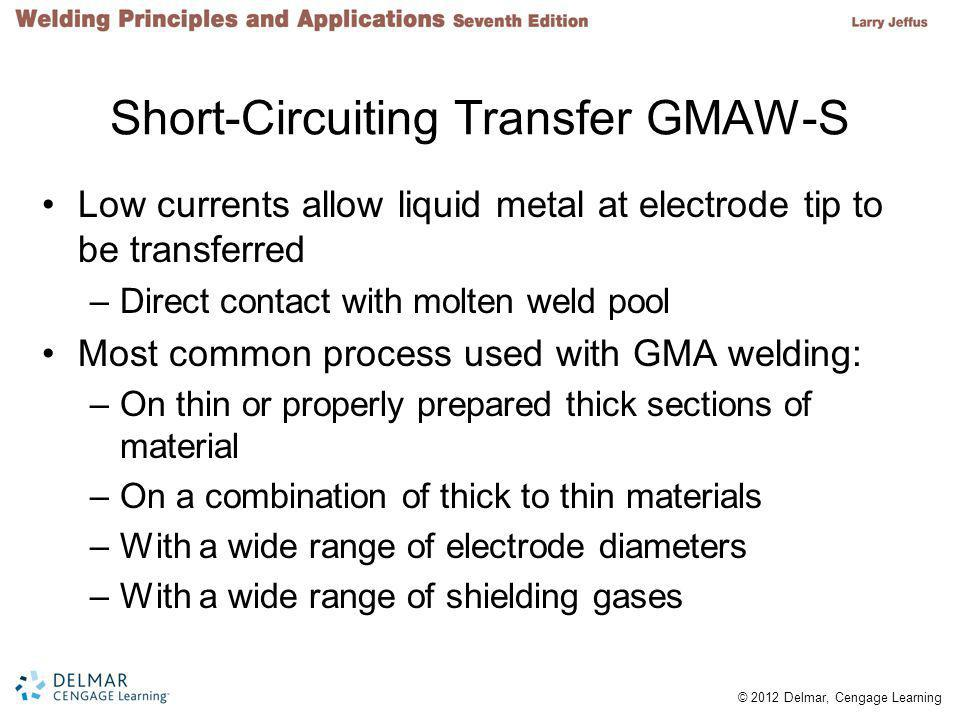 © 2012 Delmar, Cengage Learning Short-Circuiting Transfer GMAW-S Low currents allow liquid metal at electrode tip to be transferred –Direct contact with molten weld pool Most common process used with GMA welding: –On thin or properly prepared thick sections of material –On a combination of thick to thin materials –With a wide range of electrode diameters –With a wide range of shielding gases
