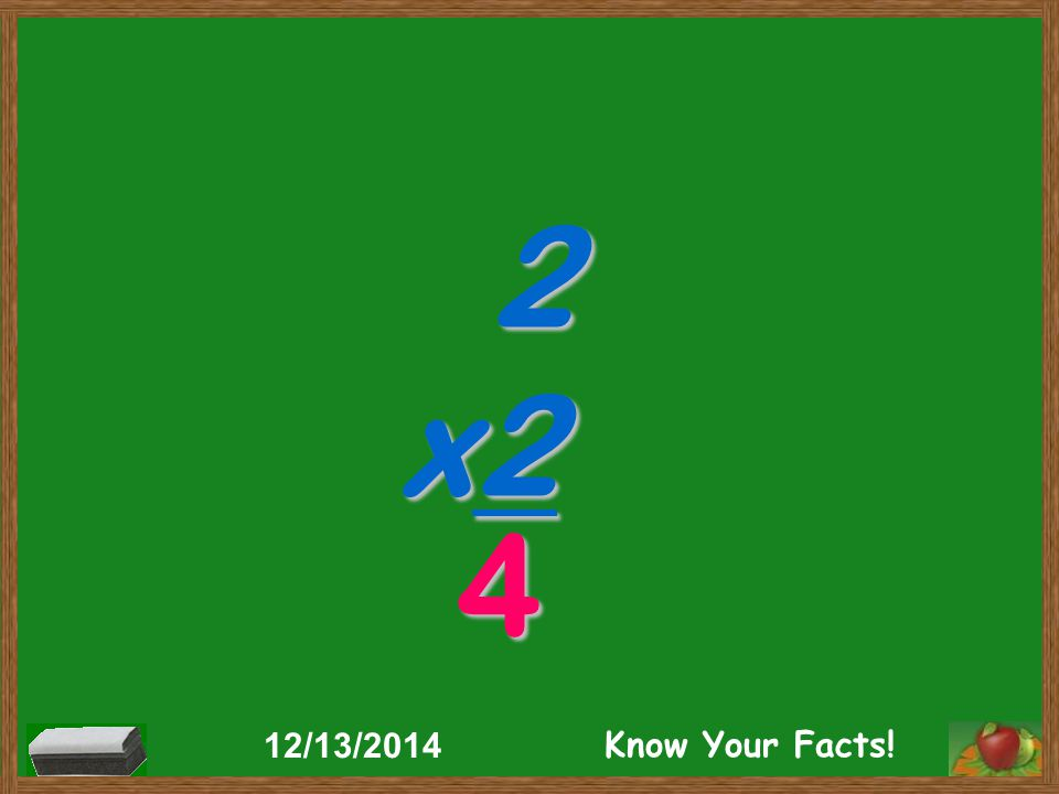 2 x2 4 12/13/2014 Know Your Facts!