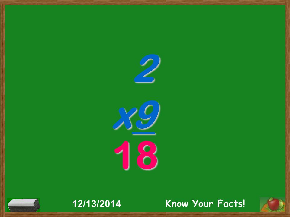 2 x9 18 12/13/2014 Know Your Facts!