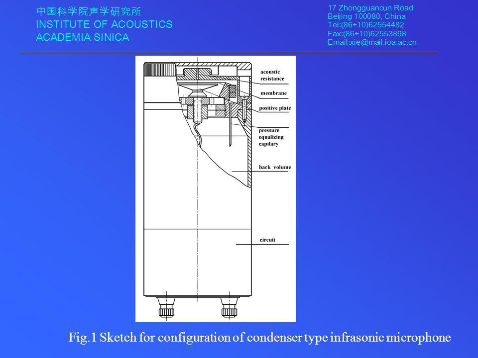 中国科学院声学研究所 INSTITUTE OF ACOUSTICS ACADEMIA SINICA 17 Zhongguancun Road Beijing 100080, China Tel:(86+10)62554482 Fax:(86+10)62553898 Email:xie@mail.ioa.ac.cn Fig.1 Sketch for configuration of condenser type infrasonic microphone