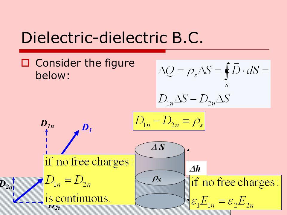 Dielectric-dielectric B.C.