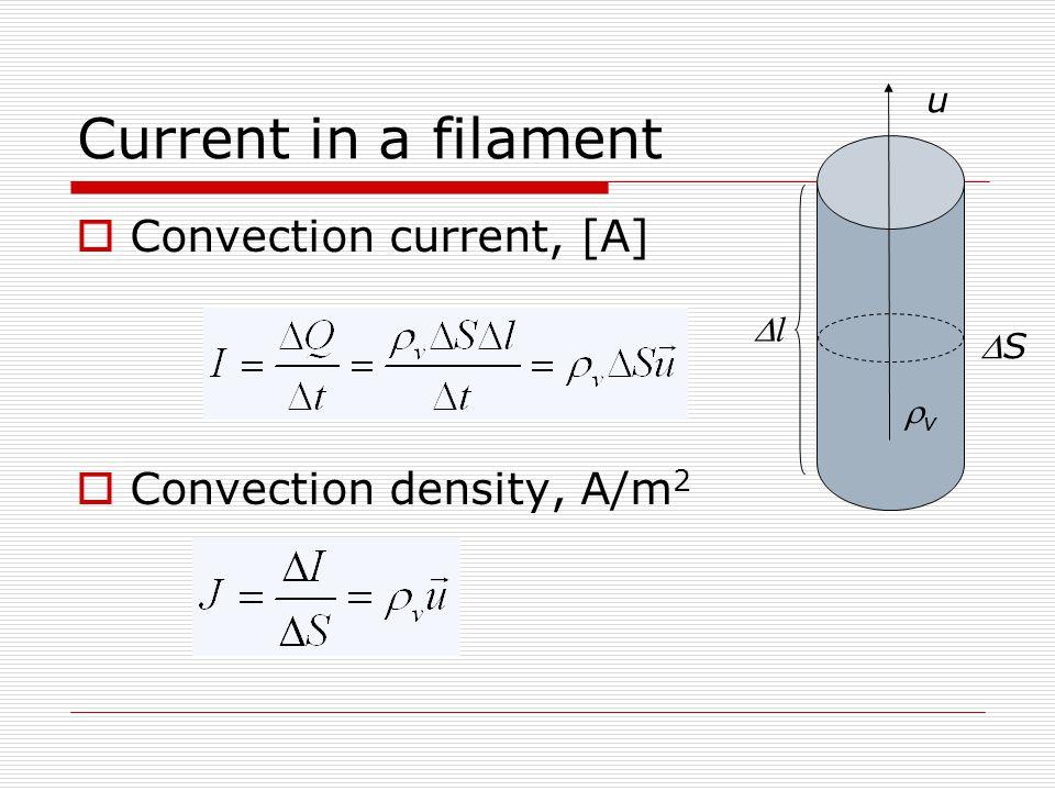 Current in a filament  Convection current, [A]  Convection density, A/m 2 SS vv u ll