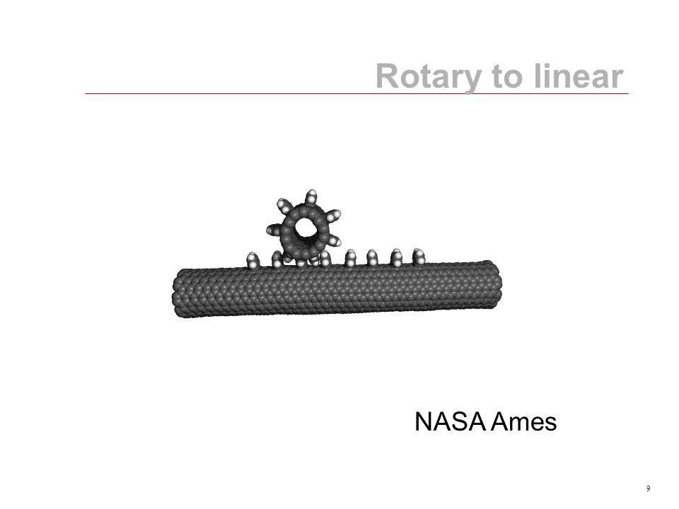 9 Rotary to linear NASA Ames