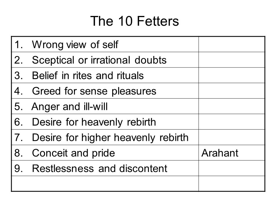 The 10 Fetters 1. Wrong view of self 2. Sceptical or irrational doubts 3.