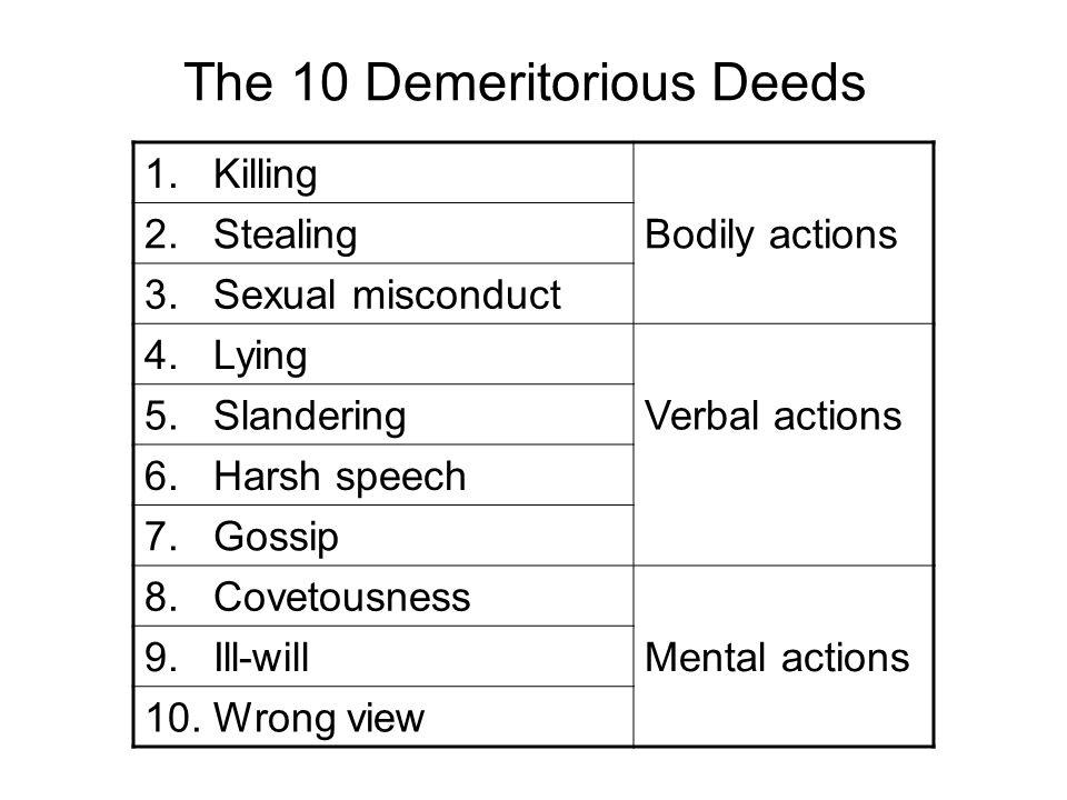 The 10 Demeritorious Deeds 1. Killing 2. StealingBodily actions 3. Sexual misconduct 4. Lying 5. SlanderingVerbal actions 6. Harsh speech 7. Gossip 8.