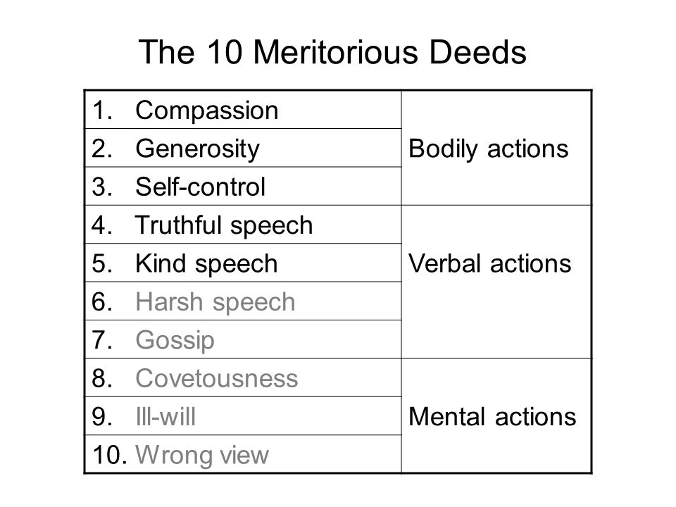 The 10 Meritorious Deeds 1. Compassion 2. GenerosityBodily actions 3. Self-control 4. Truthful speech 5. Kind speechVerbal actions 6. Harsh speech 7.