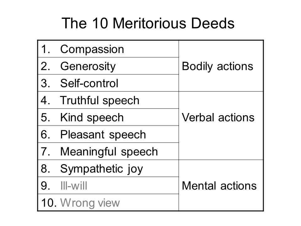 The 10 Meritorious Deeds 1. Compassion 2. GenerosityBodily actions 3. Self-control 4. Truthful speech 5. Kind speechVerbal actions 6. Pleasant speech