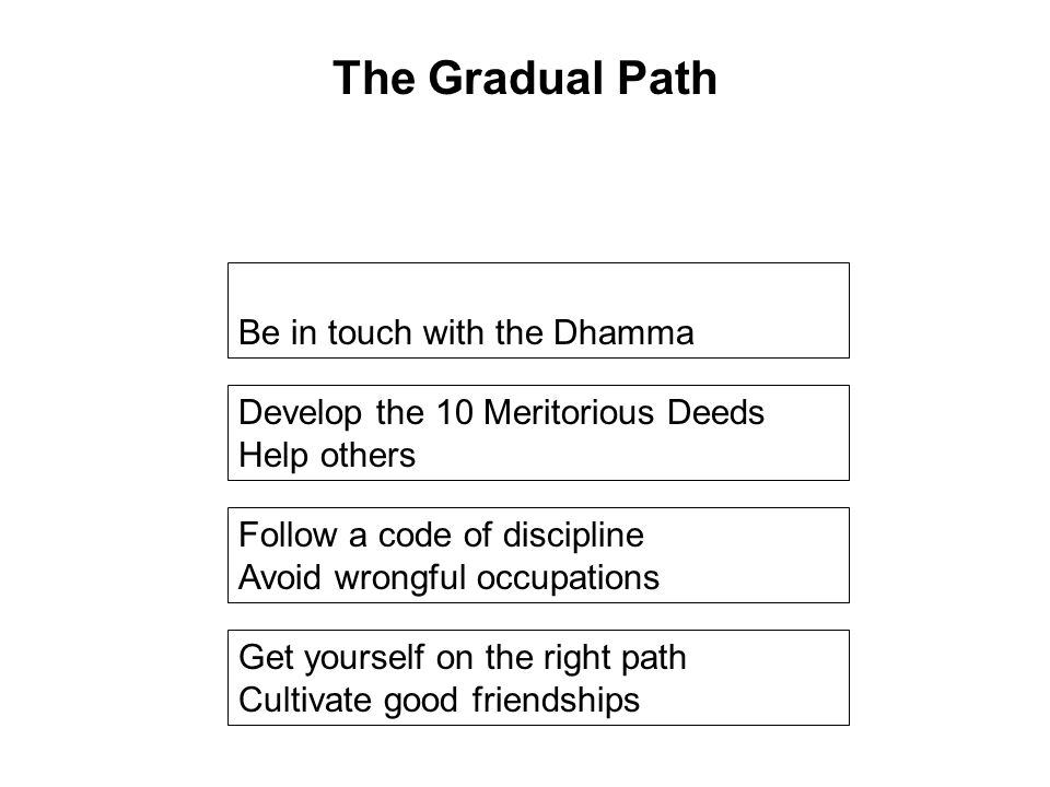 Get yourself on the right path Cultivate good friendships Follow a code of discipline Avoid wrongful occupations Develop the 10 Meritorious Deeds Help