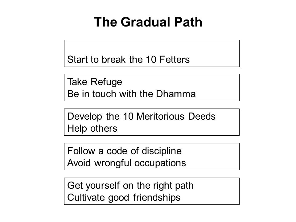 Get yourself on the right path Cultivate good friendships Follow a code of discipline Avoid wrongful occupations Develop the 10 Meritorious Deeds Help others Take Refuge Be in touch with the Dhamma Seriously practice the 8 Fold Path Start to break the 10 Fetters The Gradual Path