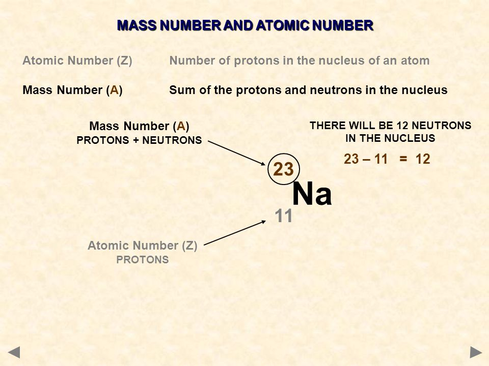 MASS NUMBER AND ATOMIC NUMBER Atomic Number (Z)Number of protons in the nucleus of an atom Mass Number (A) Sum of the protons and neutrons in the nucleus Na 23 11 Mass Number (A) PROTONS + NEUTRONS Atomic Number (Z) PROTONS THERE WILL BE 12 NEUTRONS IN THE NUCLEUS 23 – 11 = 12