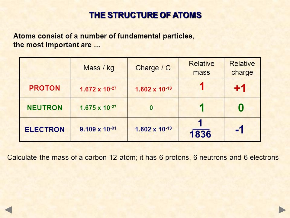 THE STRUCTURE OF ATOMS Atoms consist of a number of fundamental particles, the most important are...