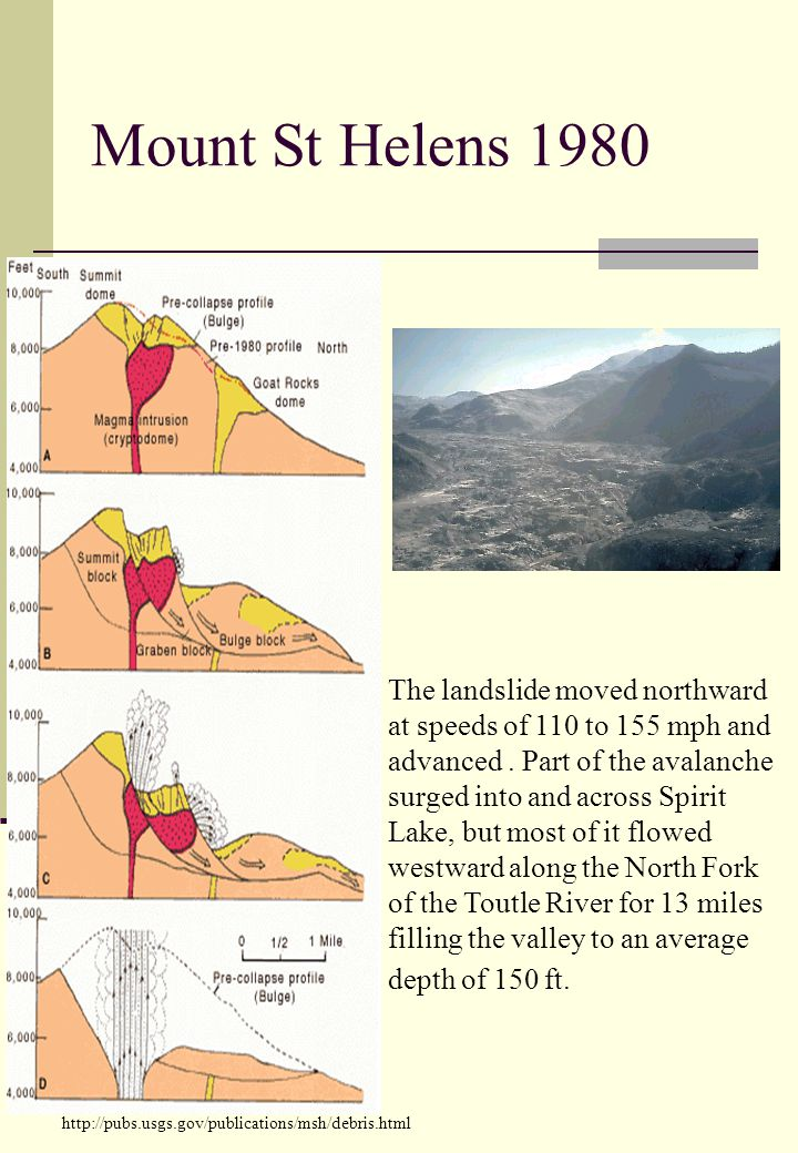 The landslide moved northward at speeds of 110 to 155 mph and advanced.