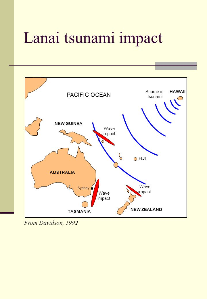PACIFIC OCEAN Wave impact HAWAII NEW GUINEA NEW ZEALAND AUSTRALIA FIJI Sydney Source of tsunami TASMANIA Wave impact Wave impact From Davidson, 1992 Lanai tsunami impact