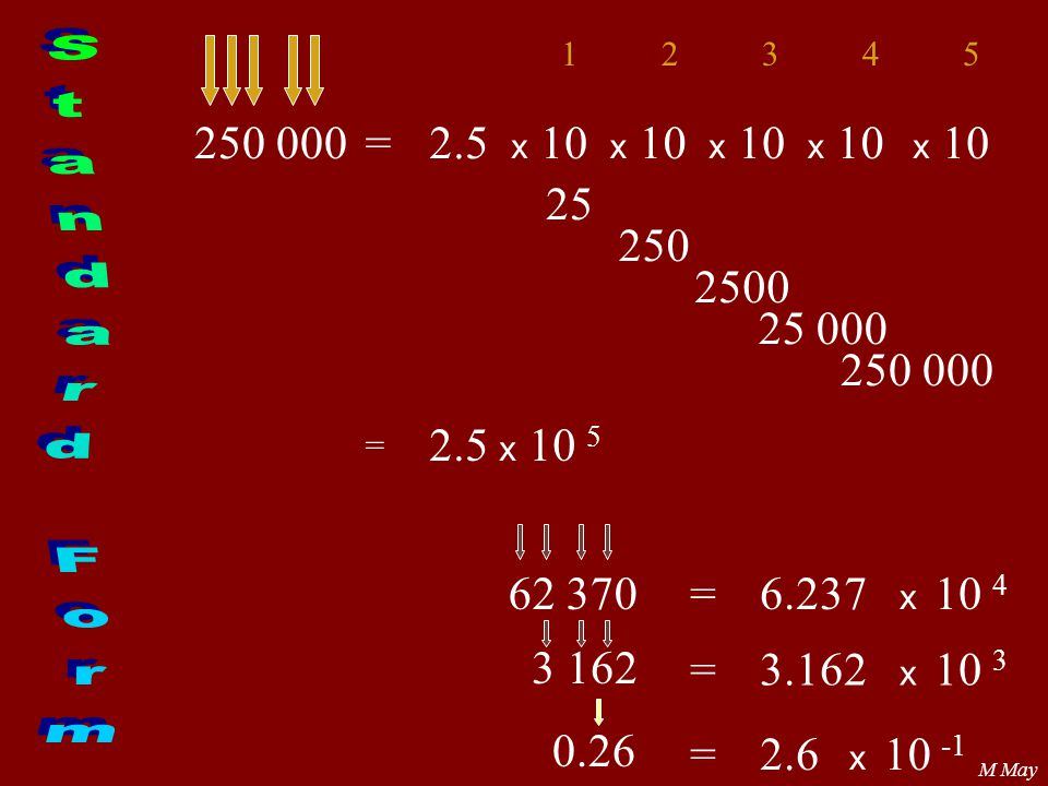 M May 250 000=2.5 x 10 25 250 2500 25 000 250 000 12345 = 2.5 x 10 5 62 370=6.237 x 10 4 3 162 =3.162 x 10 3 0.26 =2.6 x 10 -1