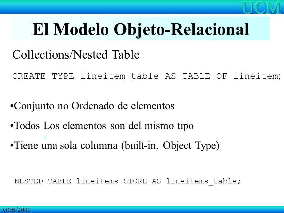 El Modelo Objeto-Relacional GGR/2000 Collections/Nested Table CREATE TYPE lineitem_table AS TABLE OF lineitem ; Conjunto no Ordenado de elementos Todos Los elementos son del mismo tipo Tiene una sola columna (built-in, Object Type) NESTED TABLE lineitems STORE AS lineitems_table;