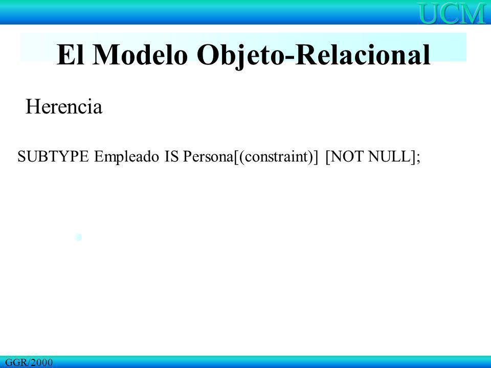 El Modelo Objeto-Relacional GGR/2000 Herencia SUBTYPE Empleado IS Persona[(constraint)] [NOT NULL];