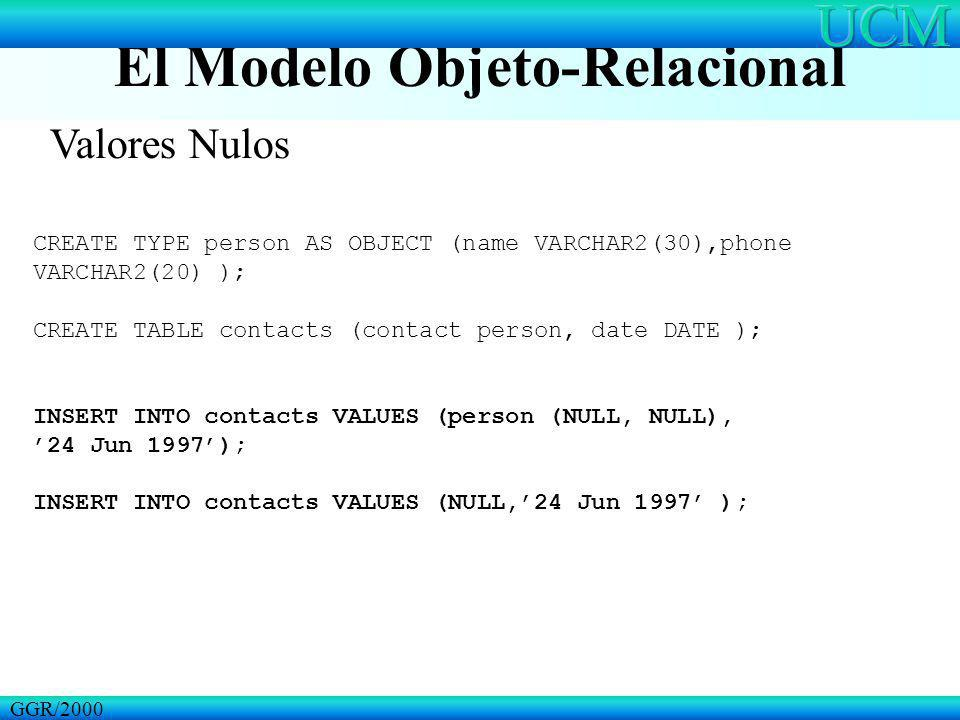 El Modelo Objeto-Relacional GGR/2000 CREATE TYPE person AS OBJECT (name VARCHAR2(30),phone VARCHAR2(20) ); CREATE TABLE contacts (contact person, date