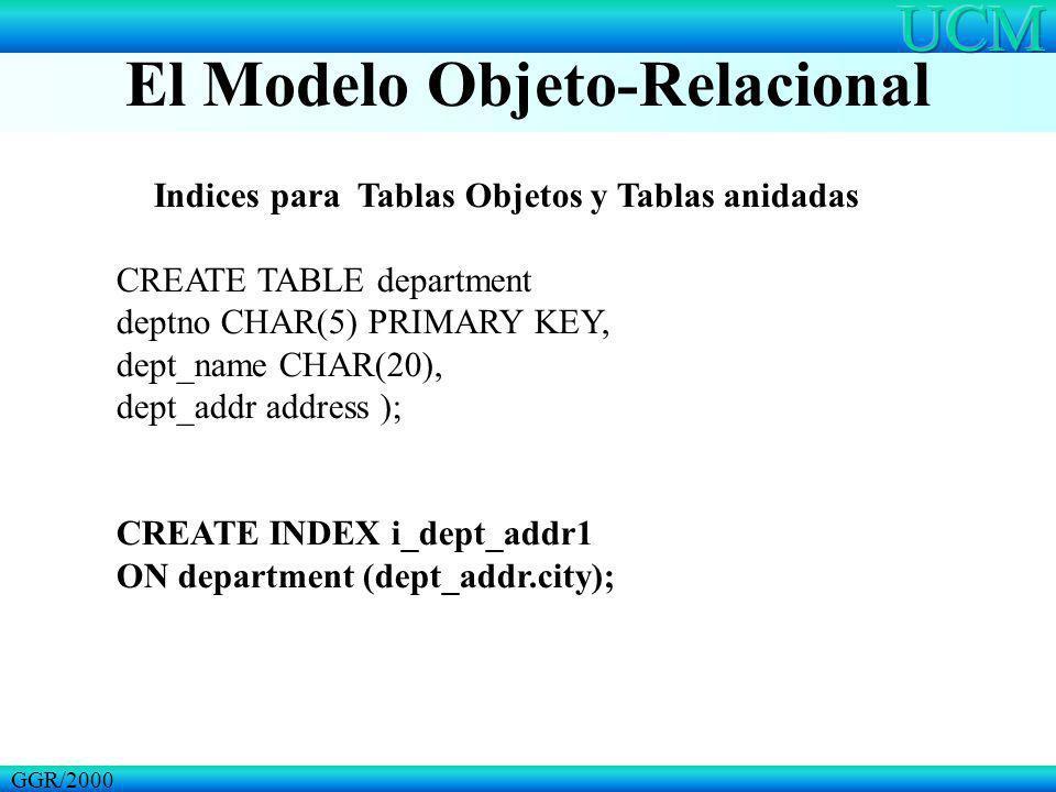El Modelo Objeto-Relacional GGR/2000 Indices para Tablas Objetos y Tablas anidadas CREATE TABLE department deptno CHAR(5) PRIMARY KEY, dept_name CHAR(20), dept_addr address ); CREATE INDEX i_dept_addr1 ON department (dept_addr.city);