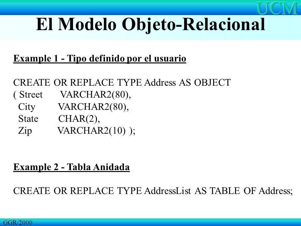 El Modelo Objeto-Relacional GGR/2000 Example 1 - Tipo definido por el usuario CREATE OR REPLACE TYPE Address AS OBJECT ( Street VARCHAR2(80), City VARCHAR2(80), State CHAR(2), Zip VARCHAR2(10) ); Example 2 - Tabla Anidada CREATE OR REPLACE TYPE AddressList AS TABLE OF Address;