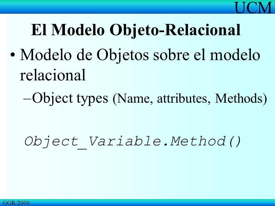 El Modelo Objeto-Relacional Modelo de Objetos sobre el modelo relacional –Object types (Name, attributes, Methods) Object_Variable.Method() UCM GGR/2000