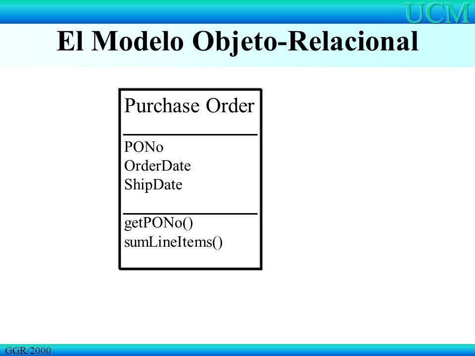 El Modelo Objeto-Relacional GGR/2000 Purchase Order PONo OrderDate ShipDate getPONo() sumLineItems()