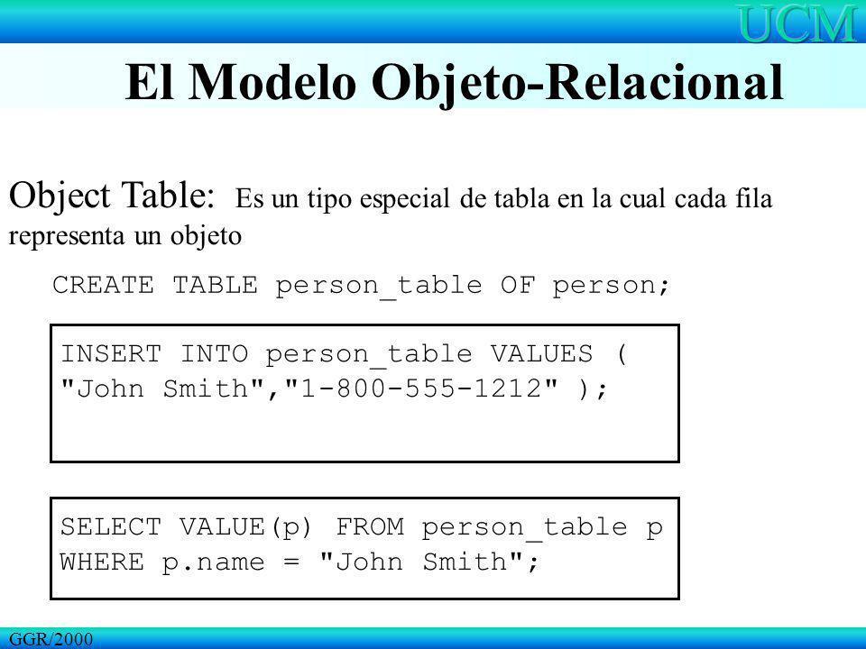 El Modelo Objeto-Relacional GGR/2000 CREATE TABLE person_table OF person; Object Table: Es un tipo especial de tabla en la cual cada fila representa un objeto INSERT INTO person_table VALUES ( John Smith , 1-800-555-1212 ); SELECT VALUE(p) FROM person_table p WHERE p.name = John Smith ;