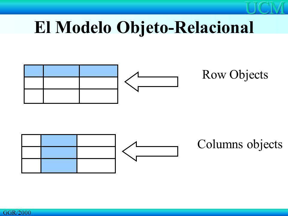 El Modelo Objeto-Relacional GGR/2000 Row Objects Columns objects