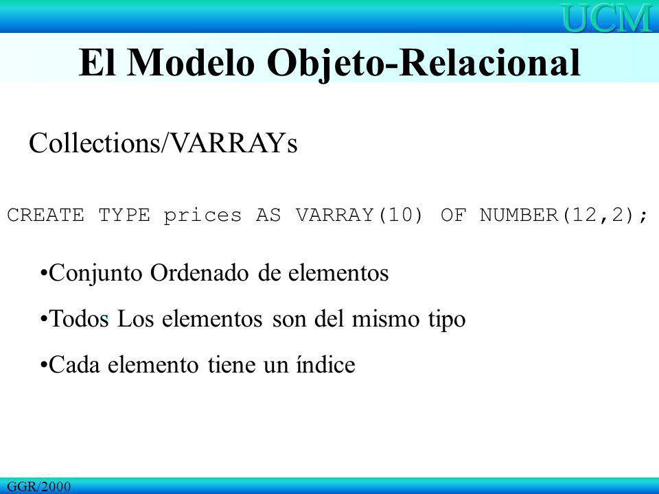 El Modelo Objeto-Relacional GGR/2000 Collections/VARRAYs CREATE TYPE prices AS VARRAY(10) OF NUMBER(12,2); Conjunto Ordenado de elementos Todos Los elementos son del mismo tipo Cada elemento tiene un índice
