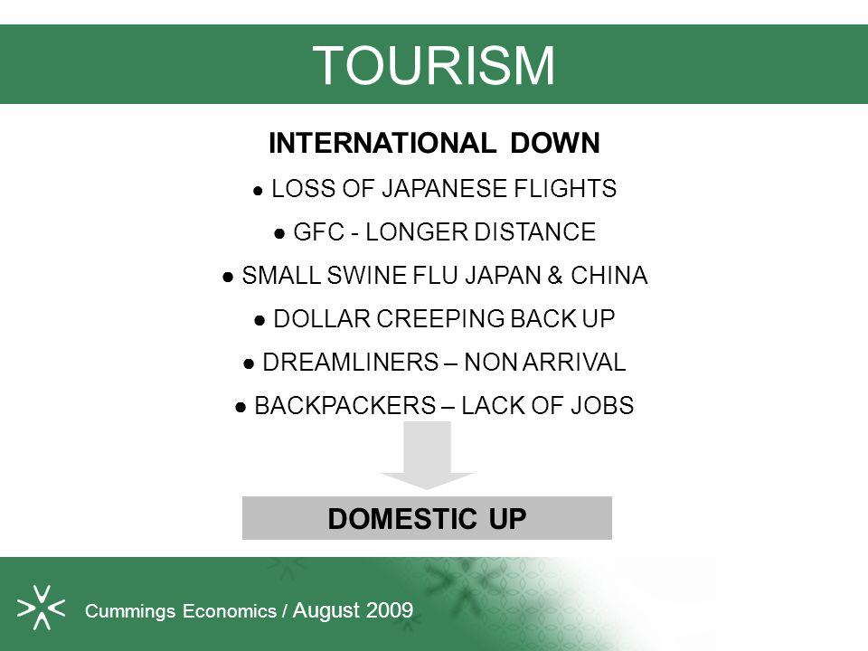 TOURISM INTERNATIONAL DOWN ● LOSS OF JAPANESE FLIGHTS ● GFC - LONGER DISTANCE ● SMALL SWINE FLU JAPAN & CHINA ● DOLLAR CREEPING BACK UP ● DREAMLINERS – NON ARRIVAL ● BACKPACKERS – LACK OF JOBS Cummings Economics / August 2009 DOMESTIC UP