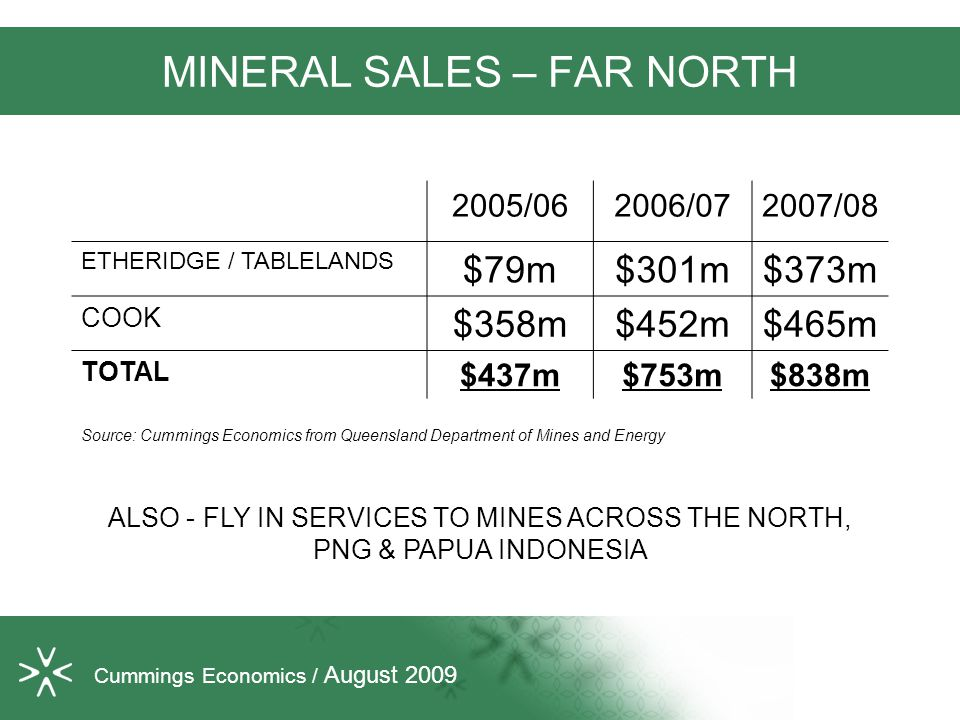 MINERAL SALES – FAR NORTH 2005/062006/072007/08 ETHERIDGE / TABLELANDS $79m$301m$373m COOK $358m$452m$465m TOTAL $437m$753m$838m Source: Cummings Economics from Queensland Department of Mines and Energy Cummings Economics / August 2009 ALSO - FLY IN SERVICES TO MINES ACROSS THE NORTH, PNG & PAPUA INDONESIA