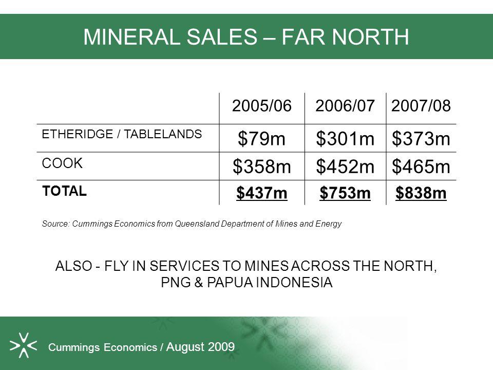 MINERAL SALES – FAR NORTH 2005/062006/072007/08 ETHERIDGE / TABLELANDS $79m$301m$373m COOK $358m$452m$465m TOTAL $437m$753m$838m Source: Cummings Econ
