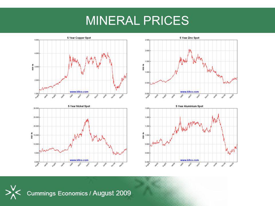 MINERAL PRICES Cummings Economics / August 2009