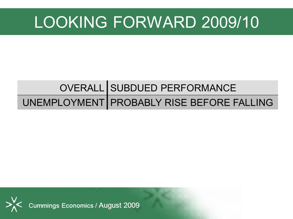 LOOKING FORWARD 2009/10 Cummings Economics / August 2009 OVERALLSUBDUED PERFORMANCE UNEMPLOYMENTPROBABLY RISE BEFORE FALLING