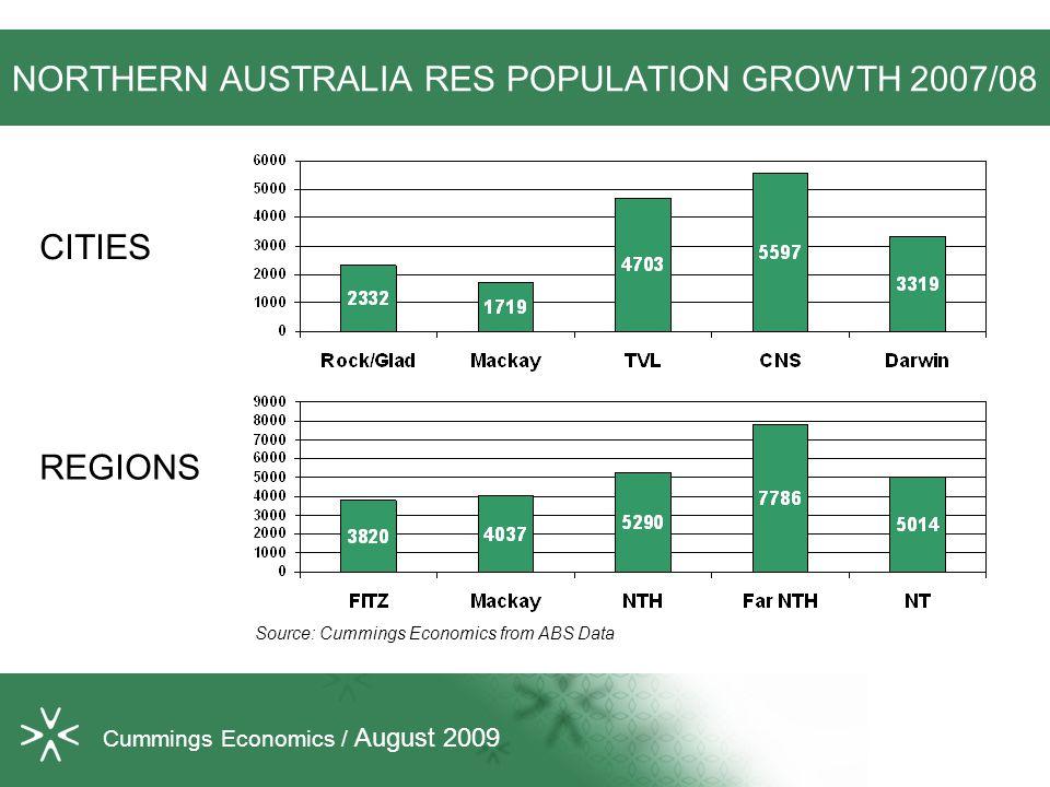 Cummings Economics / August 2009 NORTHERN AUSTRALIA RES POPULATION GROWTH 2007/08 CITIES REGIONS Source: Cummings Economics from ABS Data