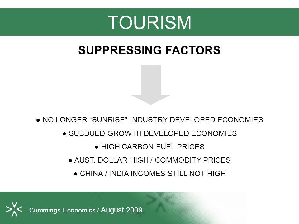 TOURISM SUPPRESSING FACTORS ● NO LONGER SUNRISE INDUSTRY DEVELOPED ECONOMIES ● SUBDUED GROWTH DEVELOPED ECONOMIES ● HIGH CARBON FUEL PRICES ● AUST.