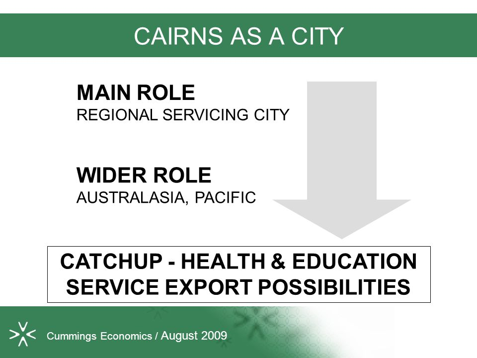 CAIRNS AS A CITY MAIN ROLE REGIONAL SERVICING CITY Cummings Economics / August 2009 CATCHUP - HEALTH & EDUCATION SERVICE EXPORT POSSIBILITIES WIDER RO