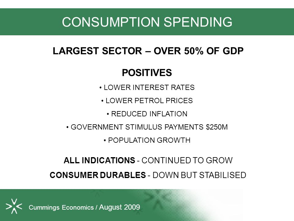 CONSUMPTION SPENDING LARGEST SECTOR – OVER 50% OF GDP POSITIVES LOWER INTEREST RATES LOWER PETROL PRICES REDUCED INFLATION GOVERNMENT STIMULUS PAYMENTS $250M POPULATION GROWTH ALL INDICATIONS - CONTINUED TO GROW CONSUMER DURABLES - DOWN BUT STABILISED Cummings Economics / August 2009