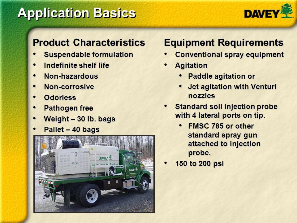 Application Basics Product Characteristics Suspendable formulation Suspendable formulation Indefinite shelf life Indefinite shelf life Non-hazardous N