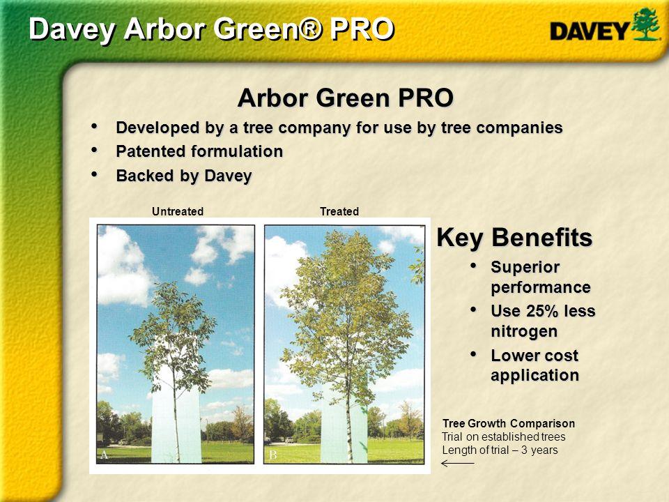 Arbor Green PRO Developed by a tree company for use by tree companies Developed by a tree company for use by tree companies Patented formulation Paten
