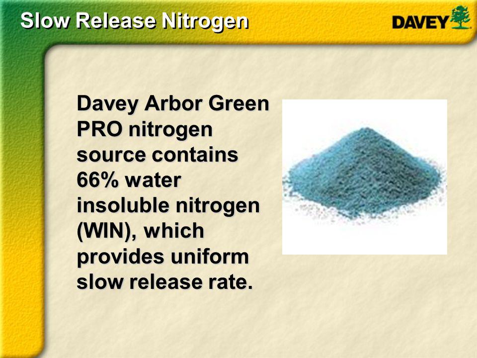 Nitrogen Release Mimics Natural Organics Slow Release Nitrogen Charts adapted from Nu-Gro.