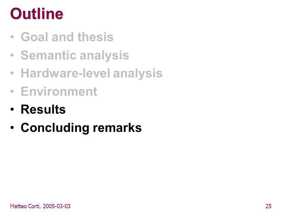 Matteo Corti, 2005-03-0325 Outline Goal and thesis Semantic analysis Hardware-level analysis Environment Results Concluding remarks
