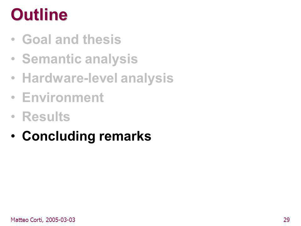 Matteo Corti, 2005-03-0329 Outline Goal and thesis Semantic analysis Hardware-level analysis Environment Results Concluding remarks