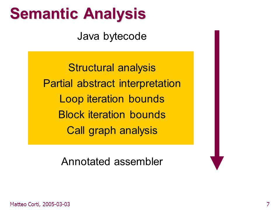 Matteo Corti, 2005-03-037 Semantic Analysis Java bytecode Structural analysis Partial abstract interpretation Loop iteration bounds Block iteration bounds Call graph analysis Annotated assembler