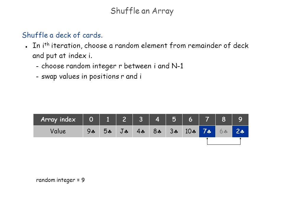 Shuffle an Array Shuffle a deck of cards. n In i th iteration, choose a random element from remainder of deck and put at index i. – choose random inte