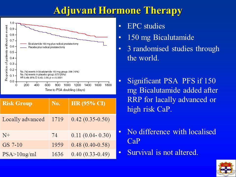 Adjuvant Hormone Therapy EPC studies 150 mg Bicalutamide 3 randomised studies through the world.