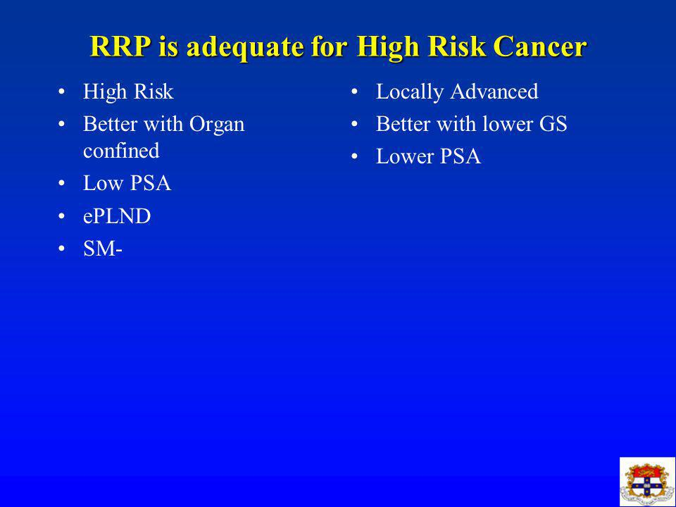 RRP is adequate for High Risk Cancer High Risk Better with Organ confined Low PSA ePLND SM- Locally Advanced Better with lower GS Lower PSA